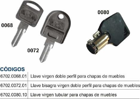 Tipos de llaves para cerraduras